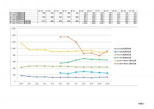%e4%b9%97%e3%82%8a%e8%b6%8a%e3%81%88%e6%96%b9%e3%81%ae%e5%9b%b3
